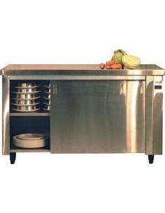 INOMAK HPC Hot Cupboards